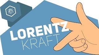Die Lorentzkraft & Die Linke-Hand-Regel