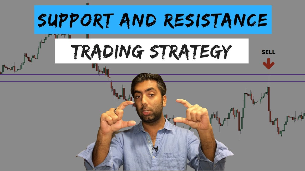 Support and Resistance Trading Strategy | Urban Forex - YouTube
