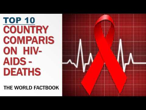 CIA World Factbook Top 10 Highest HIV COUNTRY COMPARISON  HIV/AIDS   DEATHS