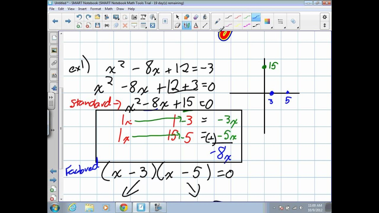 Solving Quadratic Equations By Graphing Grade 11 Mixed