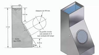 Fuerzas hidrostáticas sobre superficies planas sumergidas. Ejercicio 3.