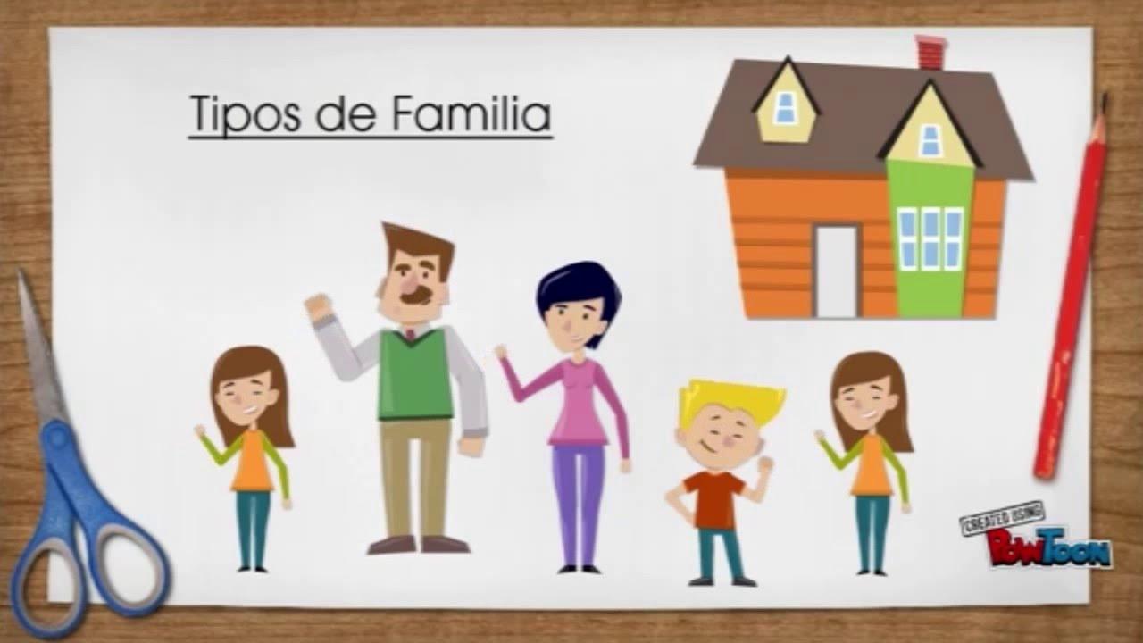Famili De