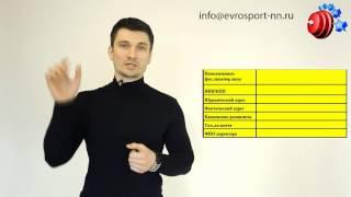 видео спортивное питание из США и Европы
