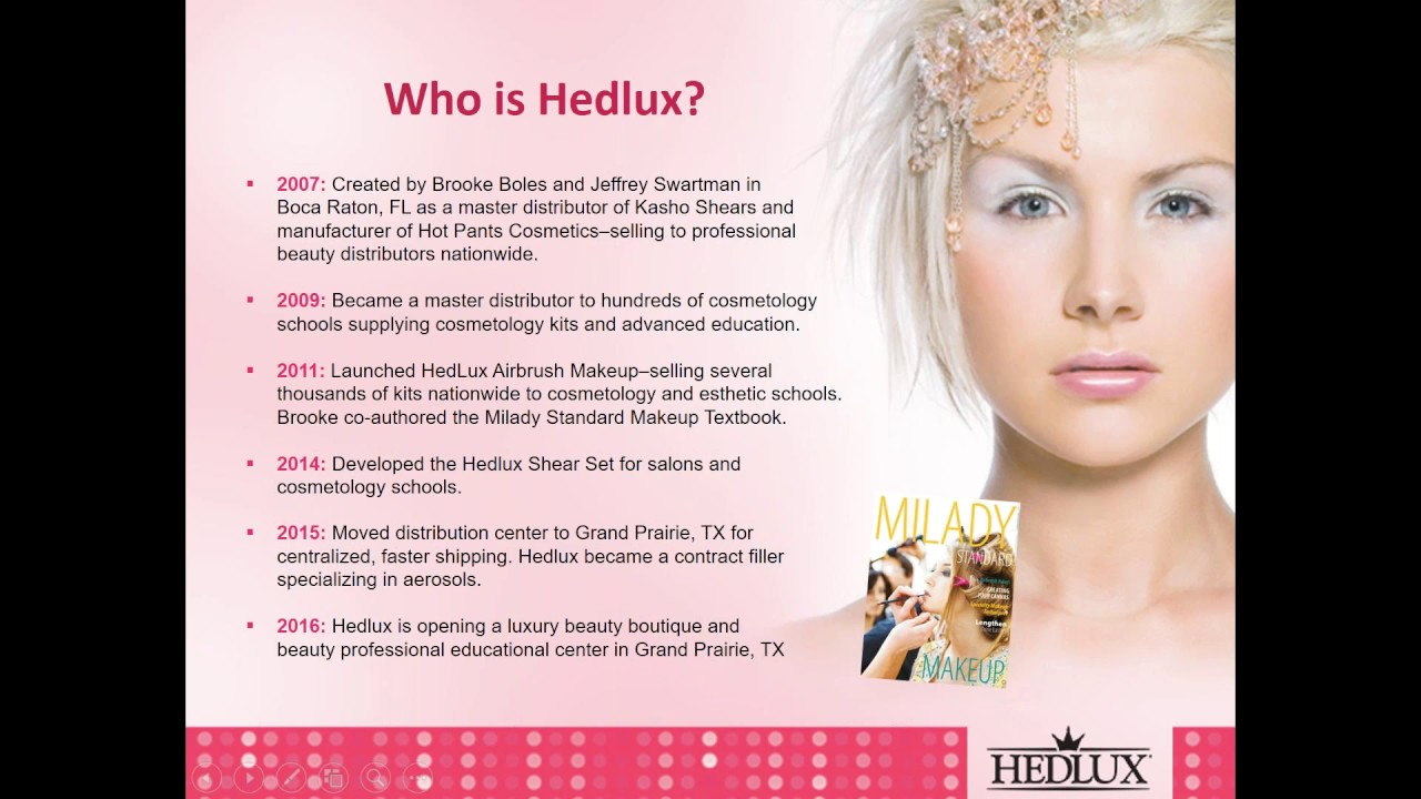 Hedlux Airbrush Makeup Training