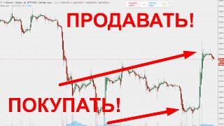 Когда лучше купить Bitcoin и Крипто Валюту!? Когда лучше продать Bitcoin и Крипто Валюту!?