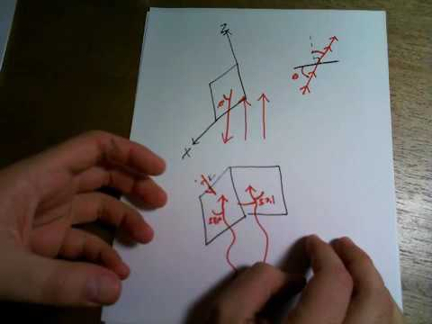The cube has sides of length L =10.0 cm. The electric field is uniform, has magnitude