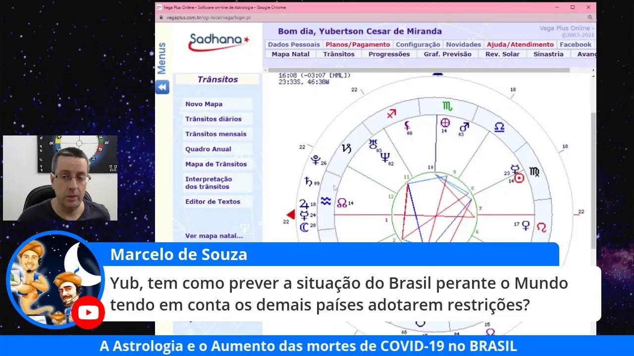 Astrologia e o aumento das mortes de COVID19 no BRASIL em FEVEREIRO e MARÇO de 2021