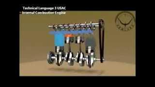 Internal combustion engine - Technical laguange 3