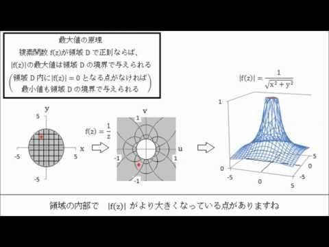 ざっくりと学ぶ複素関数論 No 02 複素関数 - YouTube