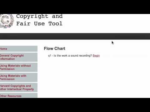 Harvard Library Copyright and Fair Use Tool
