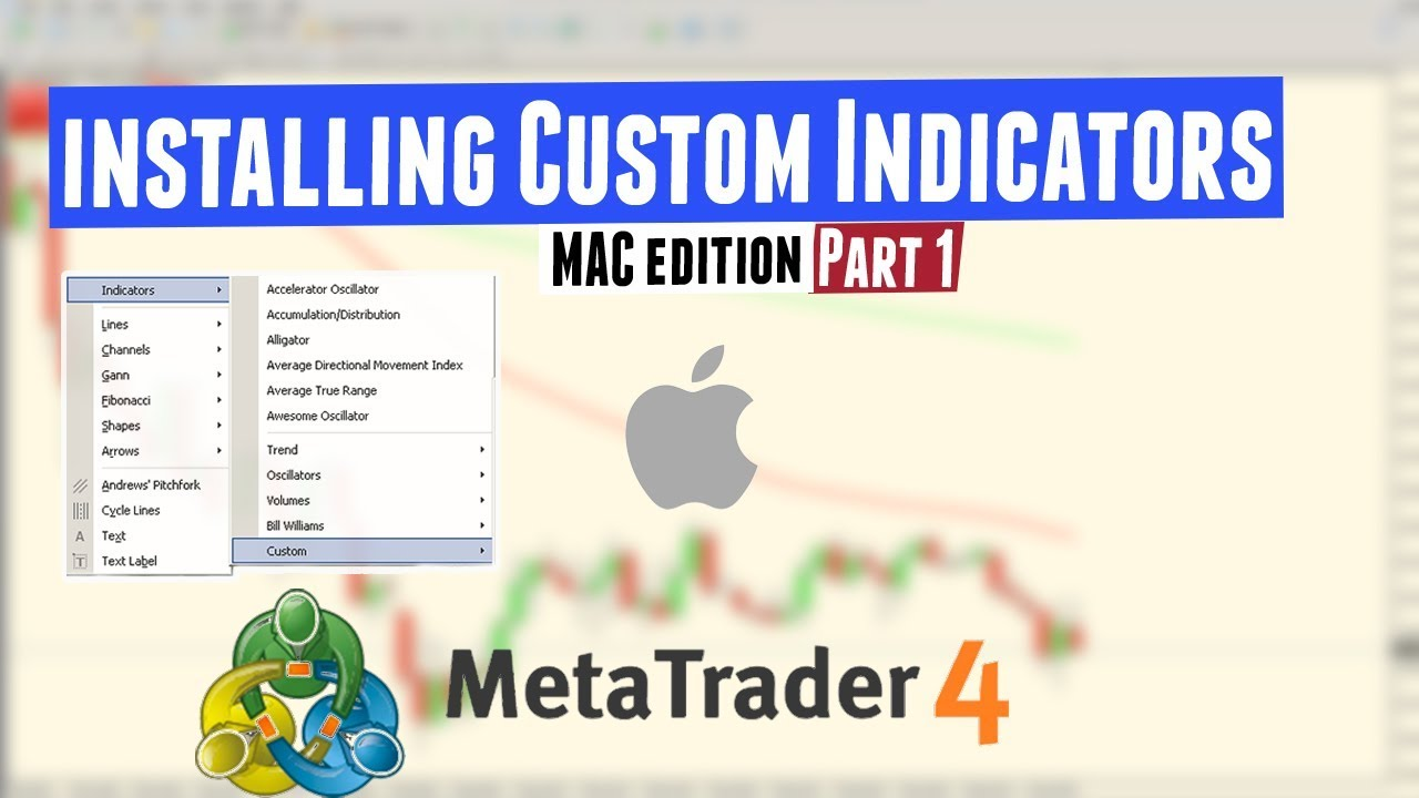 How to install custom indicators in MetaTrader 4 on MAC Part 1