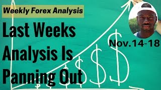Forex Analysis   Let's Keep Selling the GBP