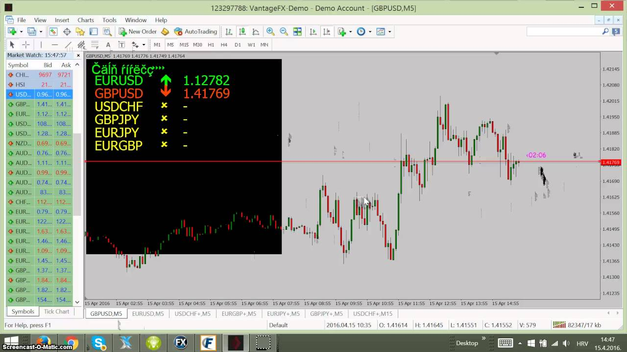 Binary trading signals software