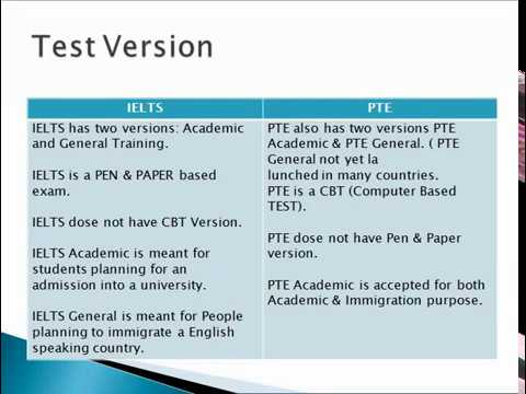 PTE & IELTS difference