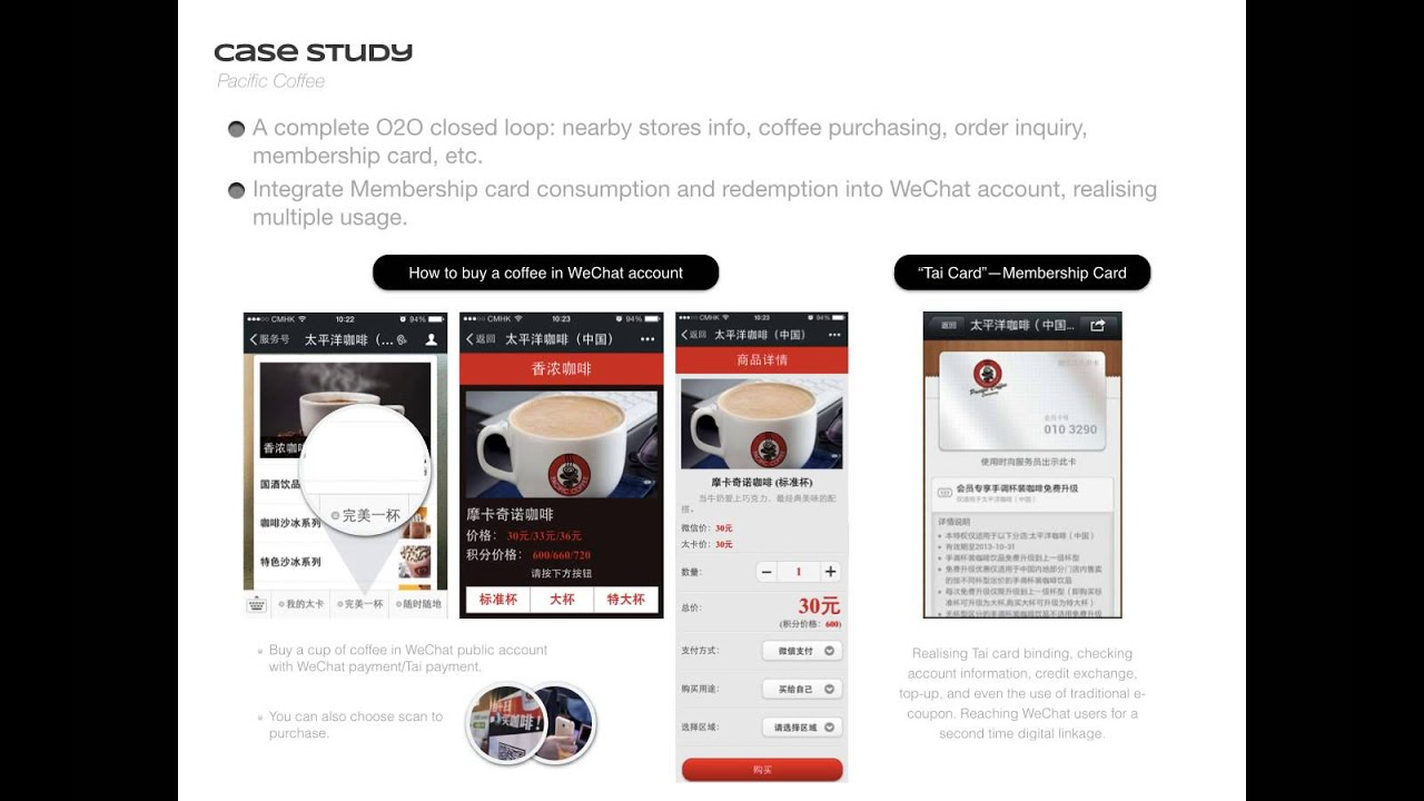 CASE STUDY: Pacific Coffee WeChat Service Account