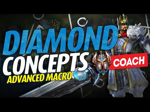 Teaching ADVANCED MACRO concepts for Diamond players - Challenger LoL Coaching