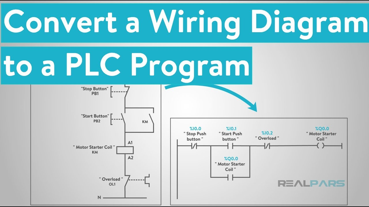 how to convert a basic wiring diagram to a plc program youtube plc wiring basics [ 1280 x 720 Pixel ]