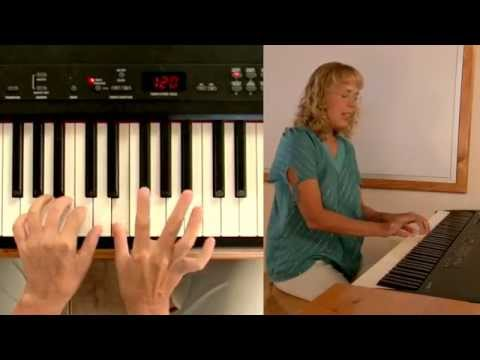 Keys of the Piano (Musical Alphabet) | Piano lesson for children