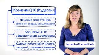 Коэнзим Q10 и лекарство Кудесан: что нужно знать пациентам
