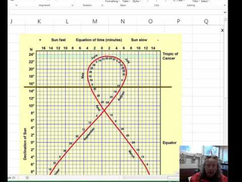 Geography 105 /102 - Calculating Sun Angles and Reading an Analemma