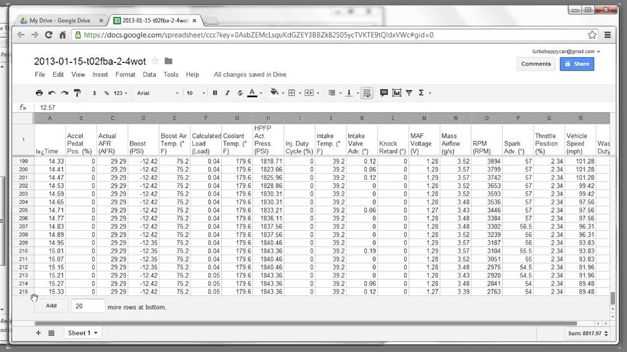 How To: Using Google Docs to View Cobb AccessPort Data