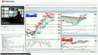 Forex Trading Strategy Webinar Video For Today: (LIVE Tuesday December 27, 2016)