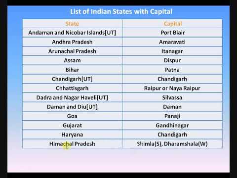 list of indian states with capital
