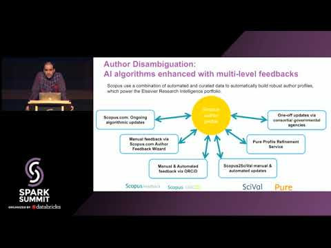 Deduplication and Author Disambiguation of Streaming Records via Supervised Models  -Reza Karimi