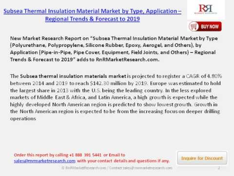 Subsea Thermal Insulation Material Market Trends 2019 by Regions and Type