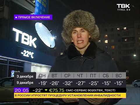 Прогноз погоды (3-9 декабря 2018)