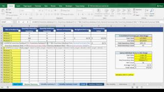 Inventory Management Cost