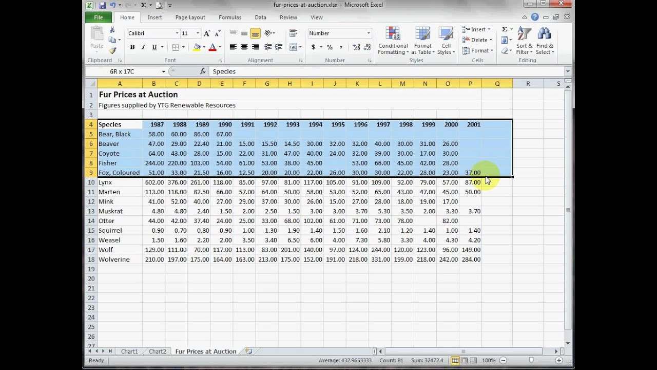 Excel Spreadsheet Charting Exercise Solution