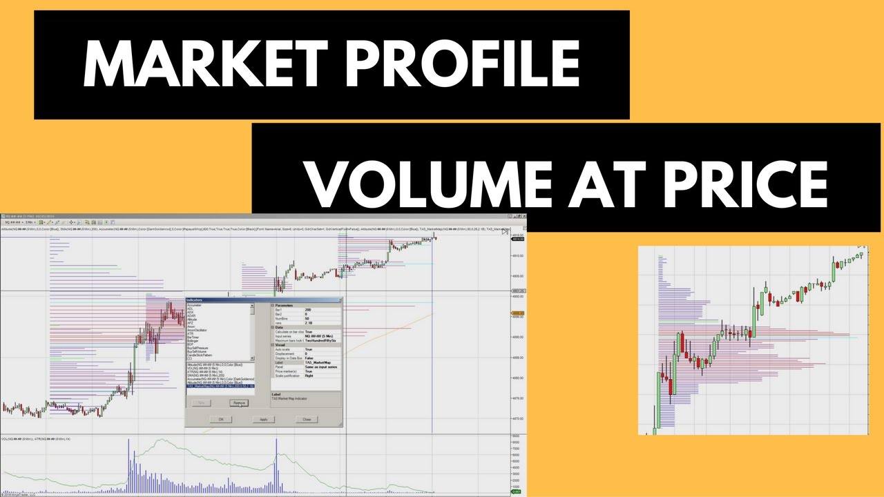 Market profile trading system