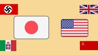 Роль Японии во Второй мировой войне