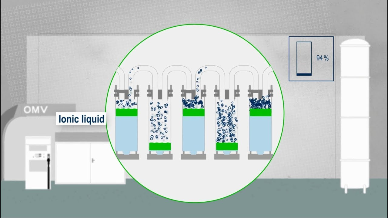 How does a hydrogen filling station work?