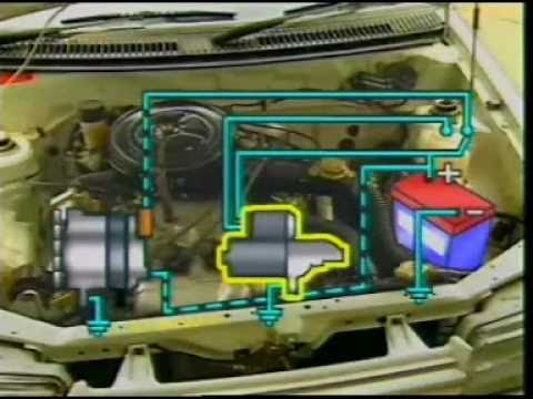 Functions of an Alternator in a vehicle.