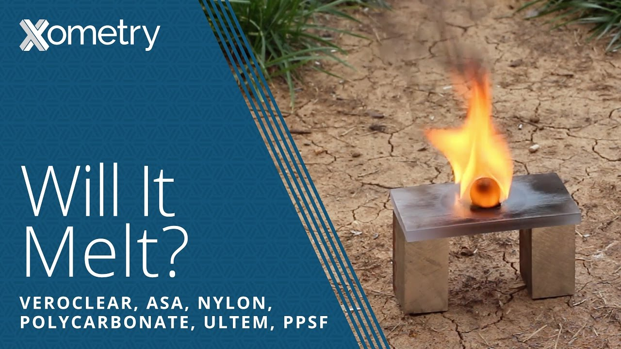 Will It Melt? 3D Printing Heat Resistance Test