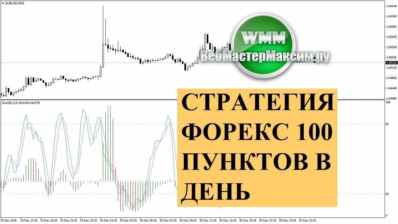Дневная стратегия форекс 100 пунктов global view live currency rates