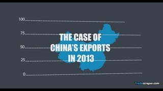 what chinese exports