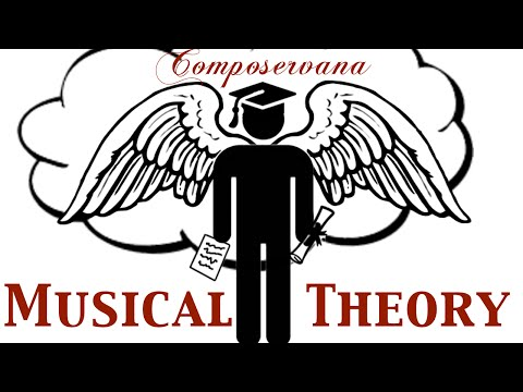 Orchestration Question 1: Musical Theory