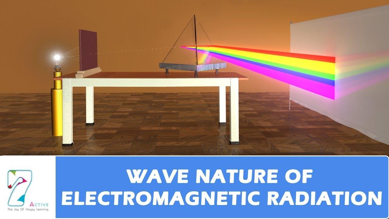 Wave Nature Of Electromagnetic Radiation Youtube Radio Waves Diagram The Basic Shape