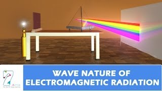 WAVE NATURE OF ELECTROMAGNETIC RADIATION
