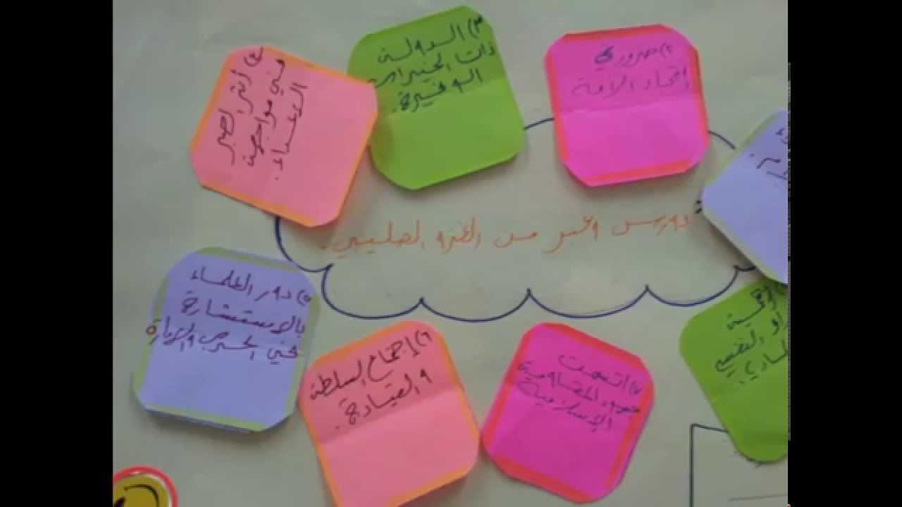 تصميم خرائط مفاهيم من تنفيذ طالبات م 21 Youtube