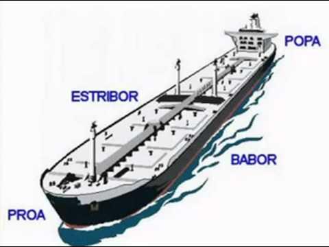 Terminologia de un Barco. - DCI.