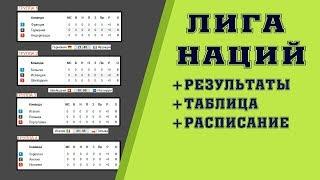 Футбол Лига Наций 2018 Результаты Таблицы Расписание День 12 Франция Германия Украина Чехия
