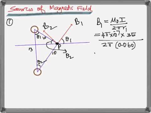 magnetic field -problems