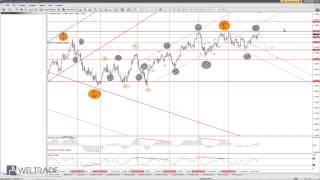 Прогноз Форекс -- Волновой Анализ(Прогноз Форекс -- Волновой Анализ. Форекс прогноз -- особенный прогноз валютного рынка. Зачастую строится..., 2014-03-05T21:18:29.000Z)