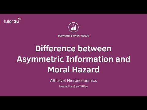 Adverse Selection and Moral Hazard, Part IIиз YouTube · Длительность: 8 мин3 с