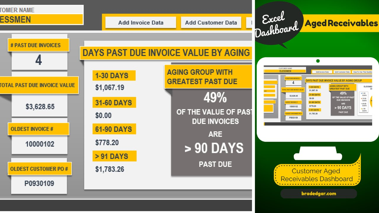 Excel Aged Receivables Dashboard Summarizing Your Aged Receivable Data  YouTube