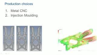 ENG Ваша передовая платформа конструирования – Новая Product Design & Manufacturing Collection